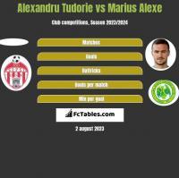 Alexandru Tudorie vs Marius Alexe h2h player stats