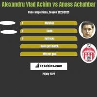 Alexandru Vlad Achim vs Anass Achahbar h2h player stats