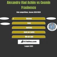 Alexandru Vlad Achim vs Cosmin Frasinescu h2h player stats