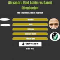 Alexandru Vlad Achim vs Daniel Offenbacher h2h player stats