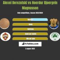 Aleksiej Bierezucki vs Hoerdur Bjoergvin Magnusson h2h player stats