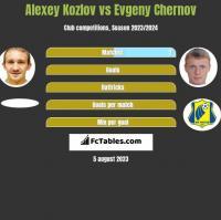 Aleksiej Kozłow vs Evgeny Chernov h2h player stats