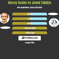 Alexey Kozlov vs Jemal Tabidze h2h player stats