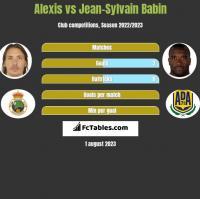 Alexis vs Jean-Sylvain Babin h2h player stats