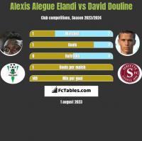 Alexis Alegue Elandi vs David Douline h2h player stats