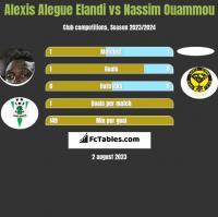 Alexis Alegue Elandi vs Nassim Ouammou h2h player stats