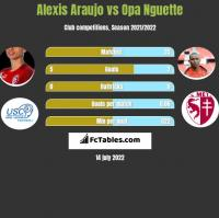 Alexis Araujo vs Opa Nguette h2h player stats
