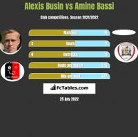Alexis Busin vs Amine Bassi h2h player stats