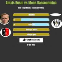 Alexis Busin vs Mons Bassouamina h2h player stats