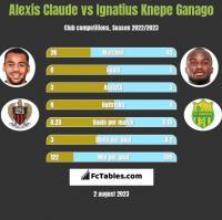 Alexis Claude vs Ignatius Knepe Ganago h2h player stats
