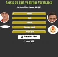 Alexis De Sart vs Birger Verstraete h2h player stats
