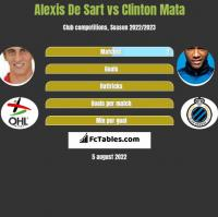 Alexis De Sart vs Clinton Mata h2h player stats