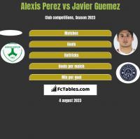 Alexis Perez vs Javier Guemez h2h player stats