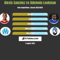 Alexis Sanchez vs Ademola Lookman h2h player stats