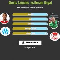 Alexis Sanchez vs Beram Kayal h2h player stats