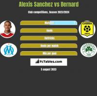 Alexis Sanchez vs Bernard h2h player stats