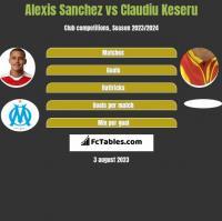 Alexis Sanchez vs Claudiu Keseru h2h player stats