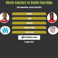Alexis Sanchez vs Daniel Sturridge h2h player stats