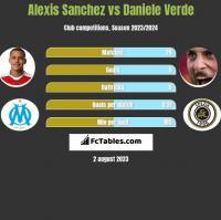 Alexis Sanchez vs Daniele Verde h2h player stats