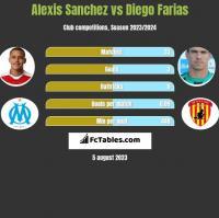 Alexis Sanchez vs Diego Farias h2h player stats