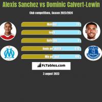 Alexis Sanchez vs Dominic Calvert-Lewin h2h player stats