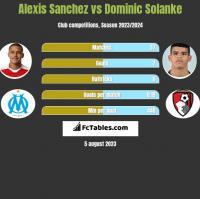 Alexis Sanchez vs Dominic Solanke h2h player stats
