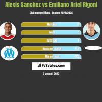 Alexis Sanchez vs Emiliano Ariel Rigoni h2h player stats