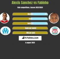 Alexis Sanchez vs Fabinho h2h player stats