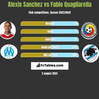 Alexis Sanchez vs Fabio Quagliarella h2h player stats