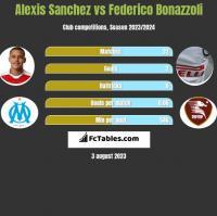 Alexis Sanchez vs Federico Bonazzoli h2h player stats