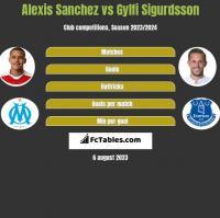 Alexis Sanchez vs Gylfi Sigurdsson h2h player stats