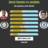 Alexis Sanchez vs Jorginho h2h player stats