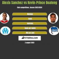 Alexis Sanchez vs Kevin-Prince Boateng h2h player stats