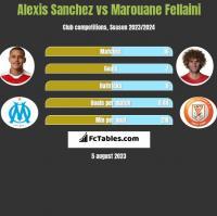 Alexis Sanchez vs Marouane Fellaini h2h player stats