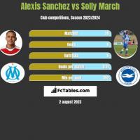 Alexis Sanchez vs Solly March h2h player stats