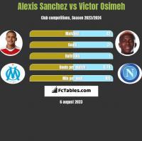 Alexis Sanchez vs Victor Osimeh h2h player stats