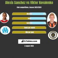 Alexis Sanchez vs Viktor Kovalenko h2h player stats