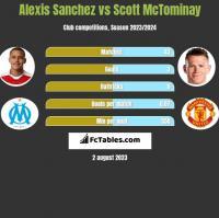 Alexis Sanchez vs Scott McTominay h2h player stats