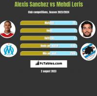 Alexis Sanchez vs Mehdi Leris h2h player stats