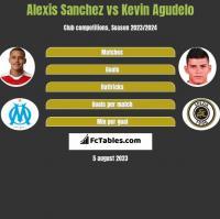 Alexis Sanchez vs Kevin Agudelo h2h player stats