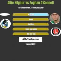Alfie Kilgour vs Eoghan O'Connell h2h player stats