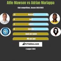 Alfie Mawson vs Adrian Mariappa h2h player stats