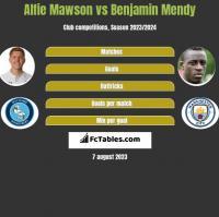 Alfie Mawson vs Benjamin Mendy h2h player stats