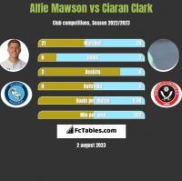Alfie Mawson vs Ciaran Clark h2h player stats
