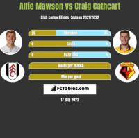 Alfie Mawson vs Craig Cathcart h2h player stats