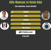 Alfie Mawson vs Denis Odoi h2h player stats