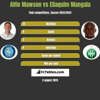 Alfie Mawson vs Eliaquim Mangala h2h player stats