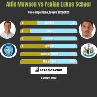 Alfie Mawson vs Fabian Lukas Schaer h2h player stats