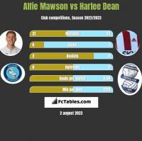 Alfie Mawson vs Harlee Dean h2h player stats