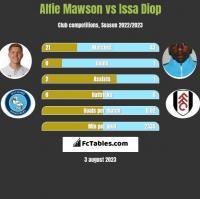 Alfie Mawson vs Issa Diop h2h player stats